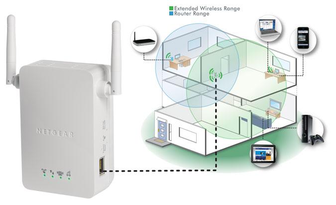 Instalación Redes Wifi Madrid