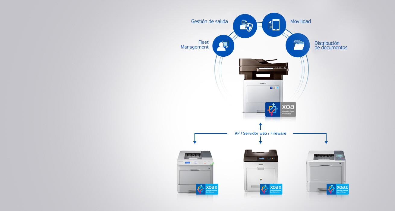 Impresión más eficaz con XOA integrado